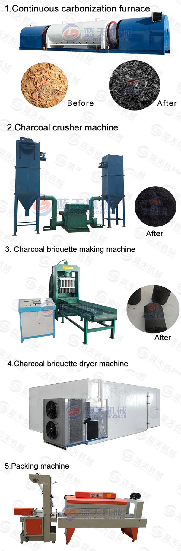 Product line of charcoal briquette making machine