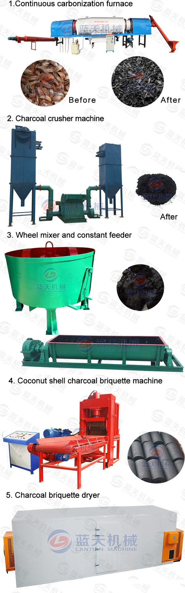Processing line of Coconut Shell Charcoal Briquette Machine