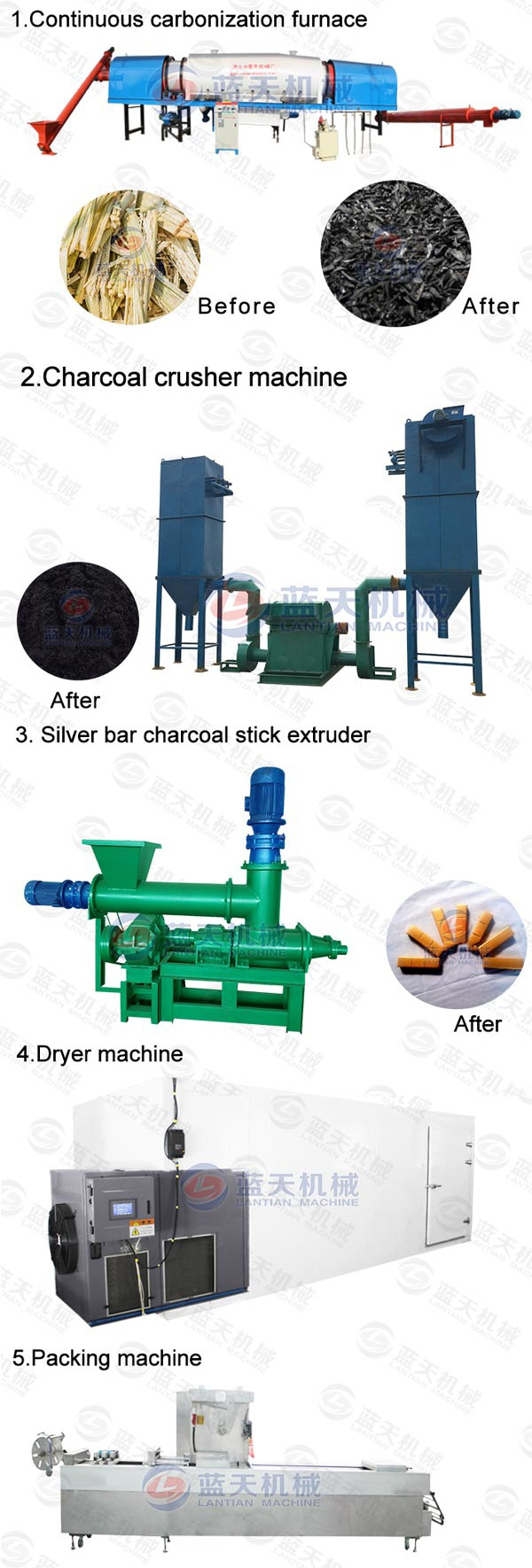 Production process of charcoal extruder