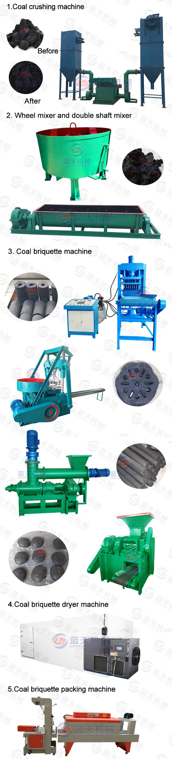 Product line of coal crusher